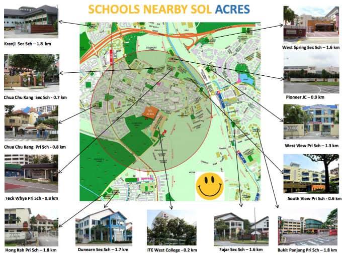 Sol Acres - Singapore Condominium - Schools In The Vicinity