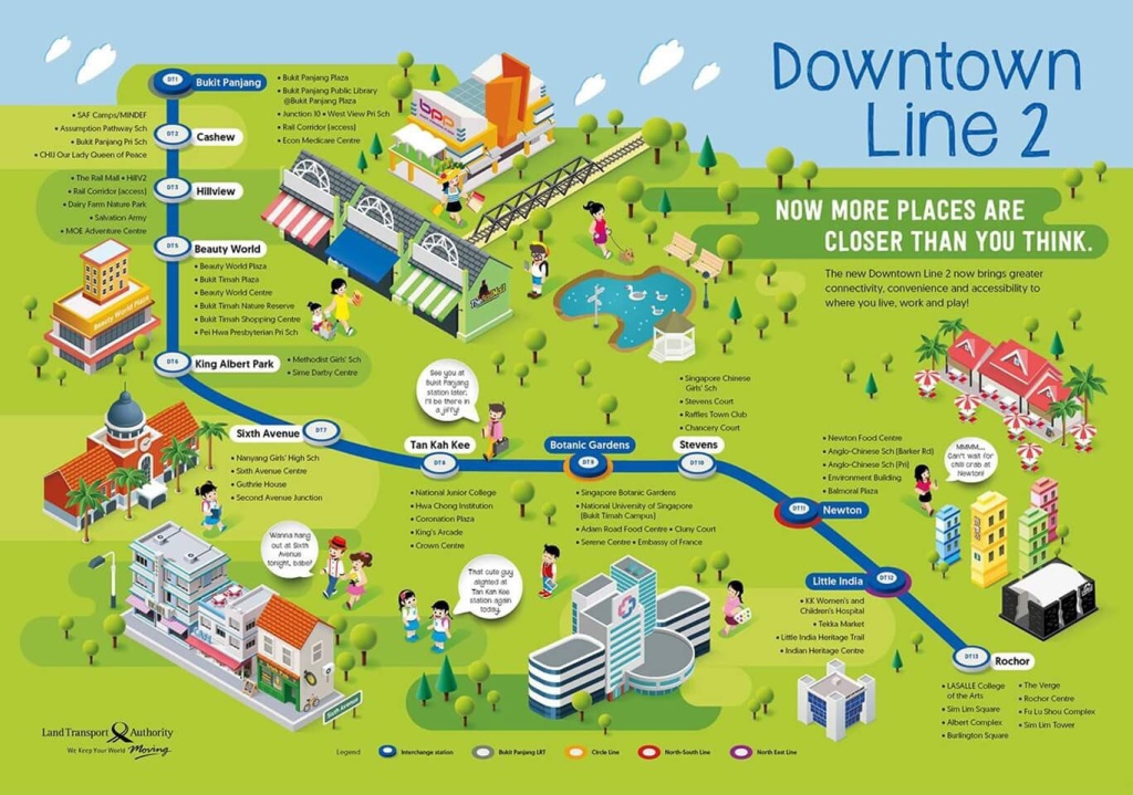 Downtown Line 2 Pictorial  Map