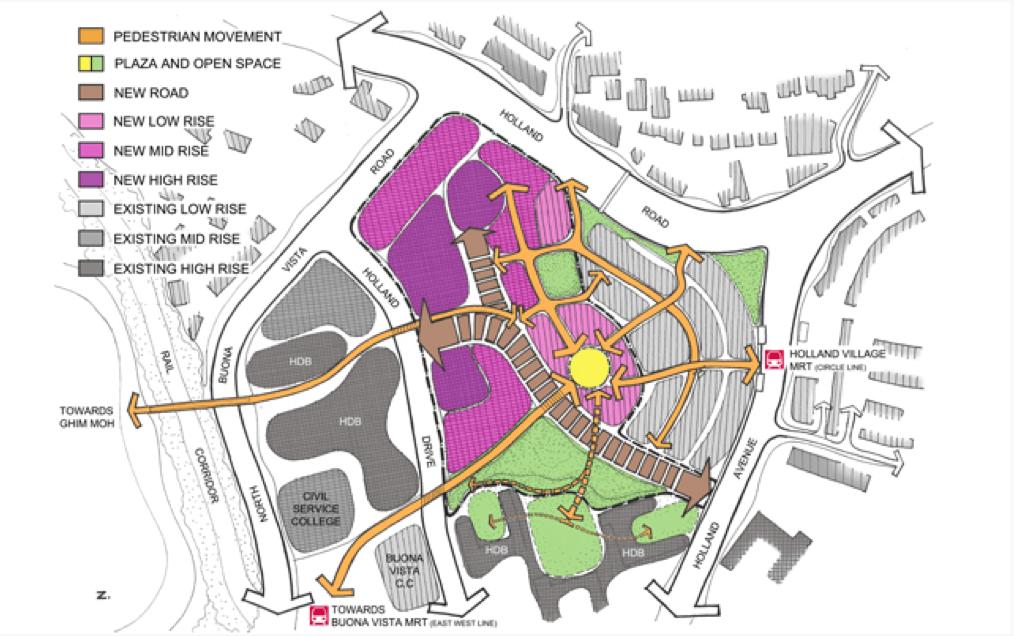 Holland V Extension - Singapore Condos - Pedestrian Walkways