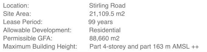 Stirling Road Site Details - New Property