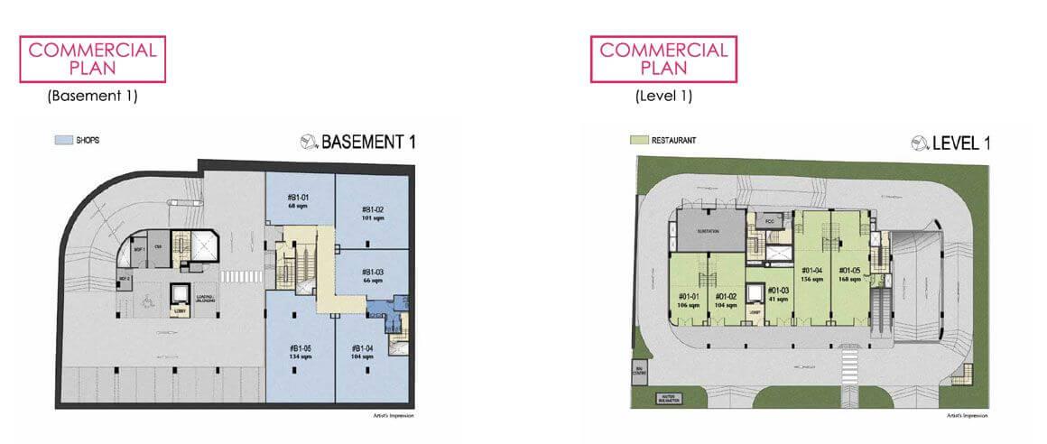 Facilities Site Plan