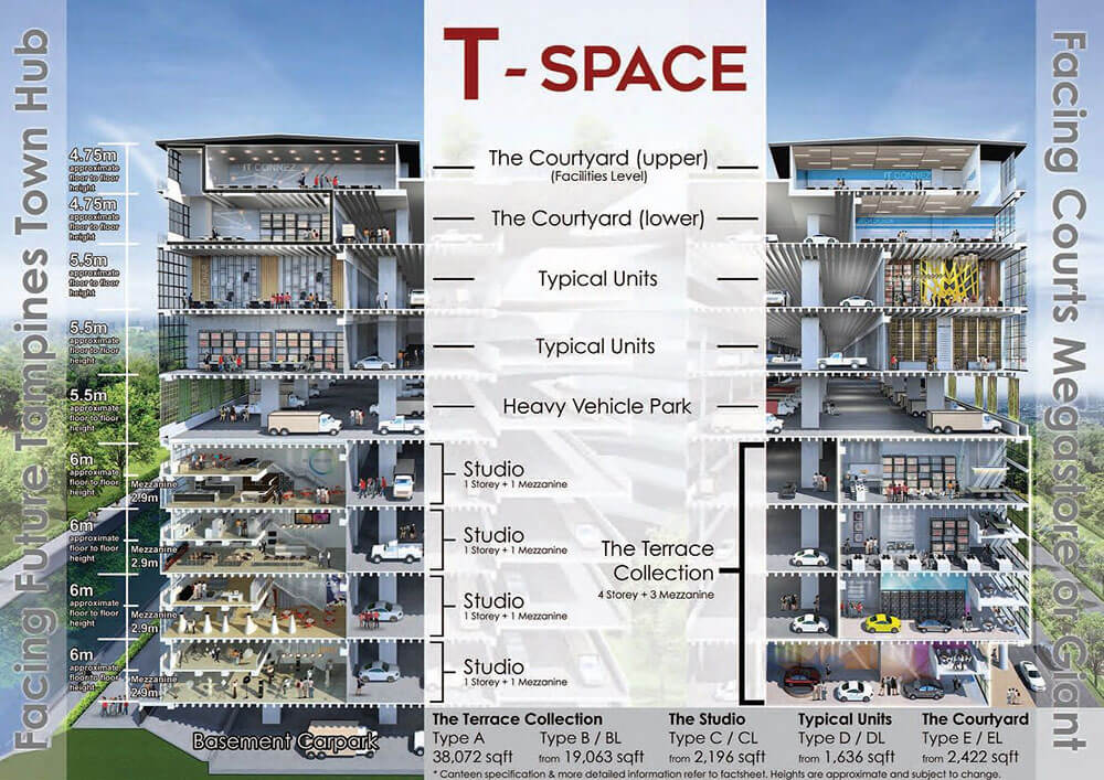 T-space At Tampines New Industrial Cross Section