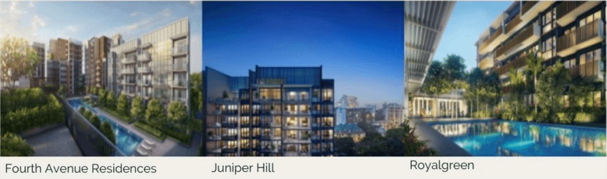 The Bukit Timah Collection By Allgreen